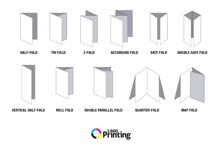 Printing Folding Types Dimensions 1800 Printing